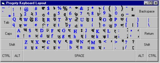Bangla Word keyboard layout